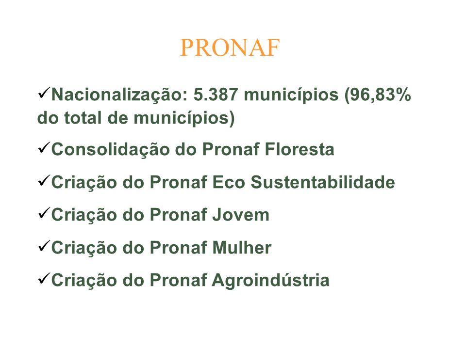 PRONAF Nacionalização: 5.387 municípios (96,83% do total de municípios) Consolidação do Pronaf Floresta.