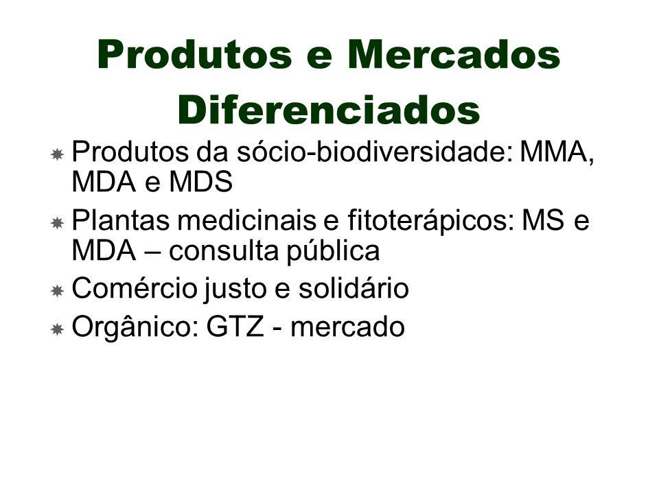 Produtos e Mercados Diferenciados
