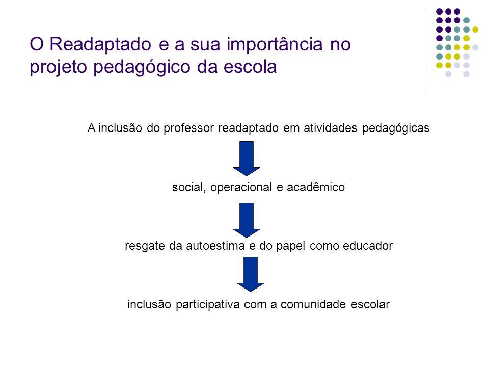 O Readaptado e a sua importância no projeto pedagógico da escola