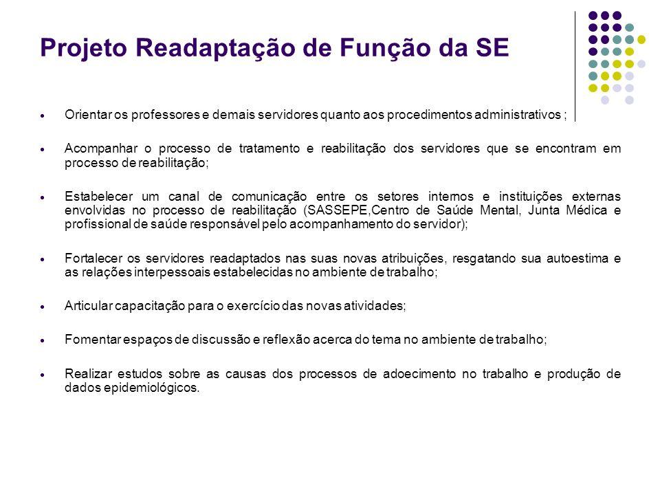 Projeto Readaptação de Função da SE
