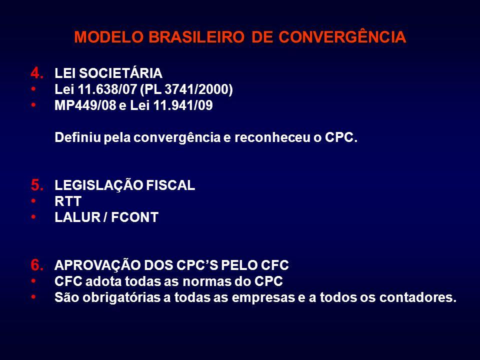 MODELO BRASILEIRO DE CONVERGÊNCIA