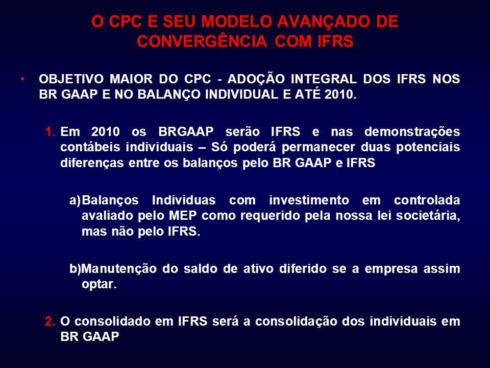 O CPC E SEU MODELO AVANÇADO DE CONVERGÊNCIA COM IFRS