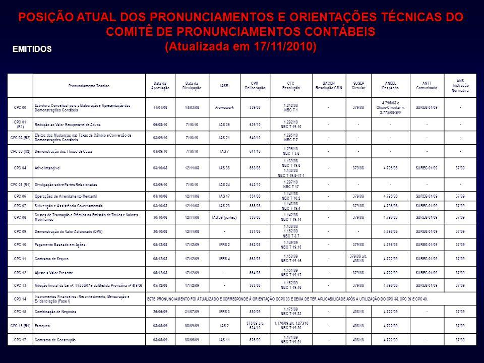 Pronunciamento Técnico Oficio-Circular n. 2.775/08-SFF