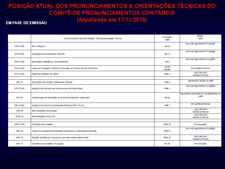 POSIÇÃO ATUAL DOS PRONUNCIAMENTOS E ORIENTAÇÕES TÉCNICAS DO COMITÊ DE PRONUNCIAMENTOS CONTÁBEIS