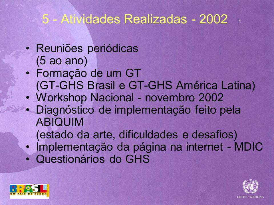5 - Atividades Realizadas - 2002