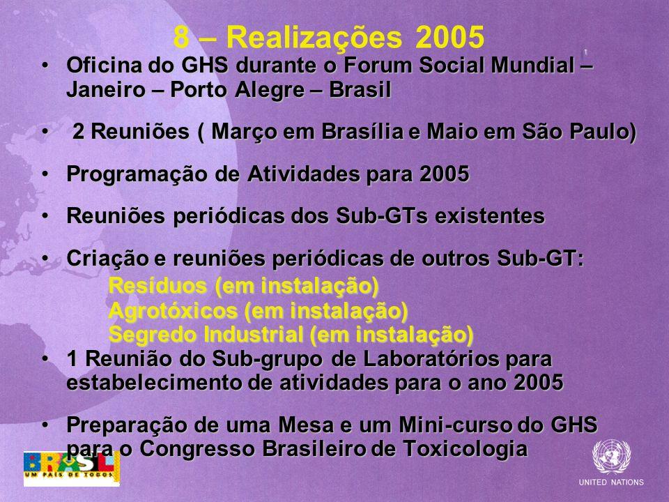 8 – Realizações 2005 Resíduos (em instalação)
