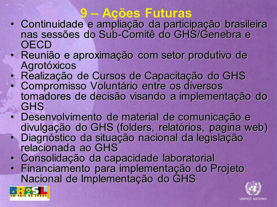 9 – Ações FuturasContinuidade e ampliação da participação brasileira nas sessões do Sub-Comitê do GHS/Genebra e OECD.