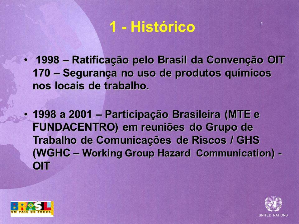 1 - Histórico 1998 – Ratificação pelo Brasil da Convenção OIT 170 – Segurança no uso de produtos químicos nos locais de trabalho.