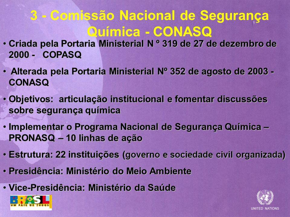 3 - Comissão Nacional de Segurança Química - CONASQ