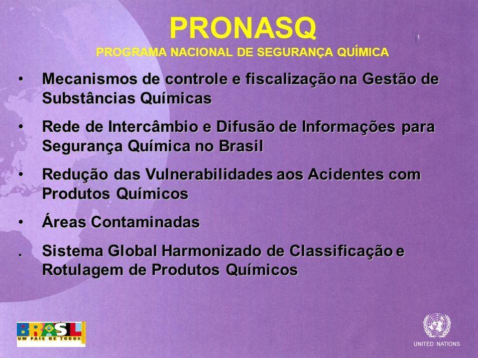 PRONASQ PROGRAMA NACIONAL DE SEGURANÇA QUÍMICA