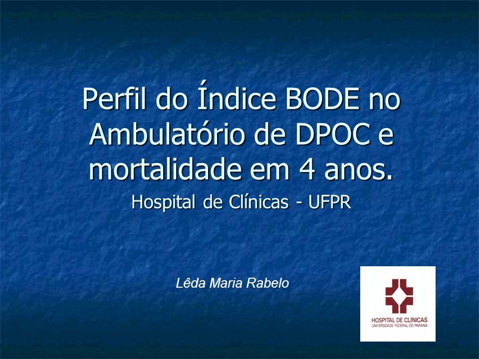 Perfil do Índice BODE no Ambulatório de DPOC e mortalidade em 4 anos.