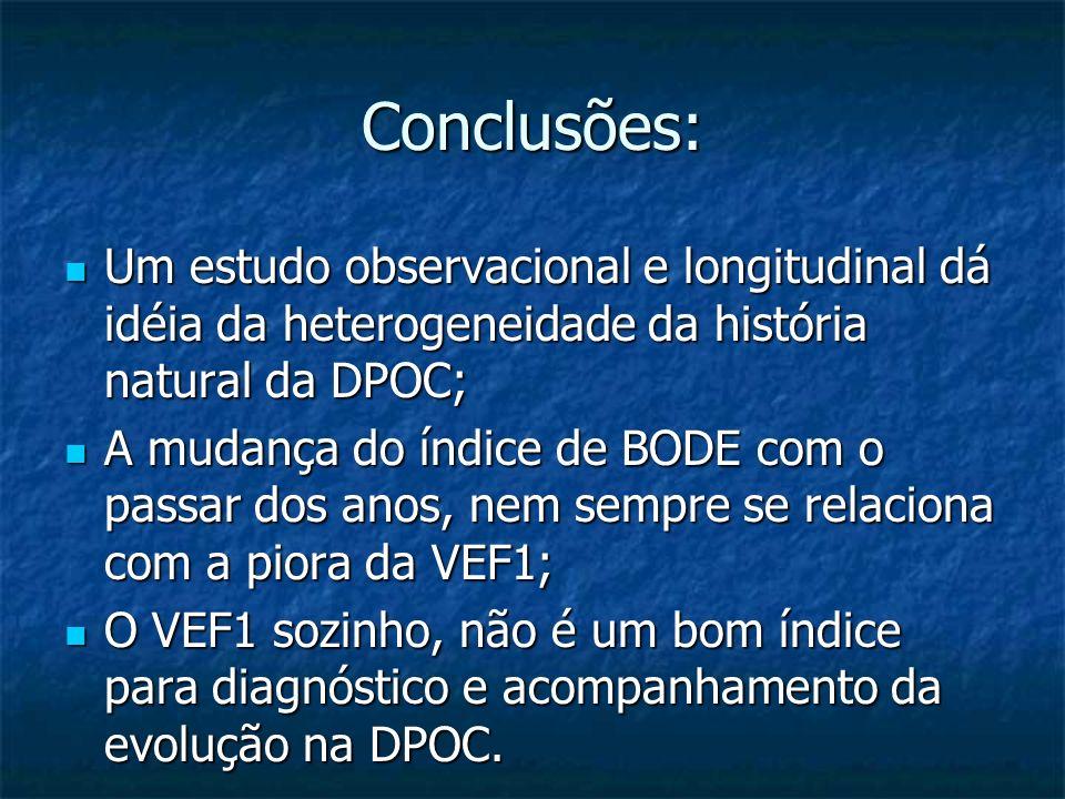 Conclusões: Um estudo observacional e longitudinal dá idéia da heterogeneidade da história natural da DPOC;