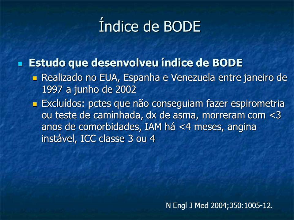 Índice de BODE Estudo que desenvolveu índice de BODE