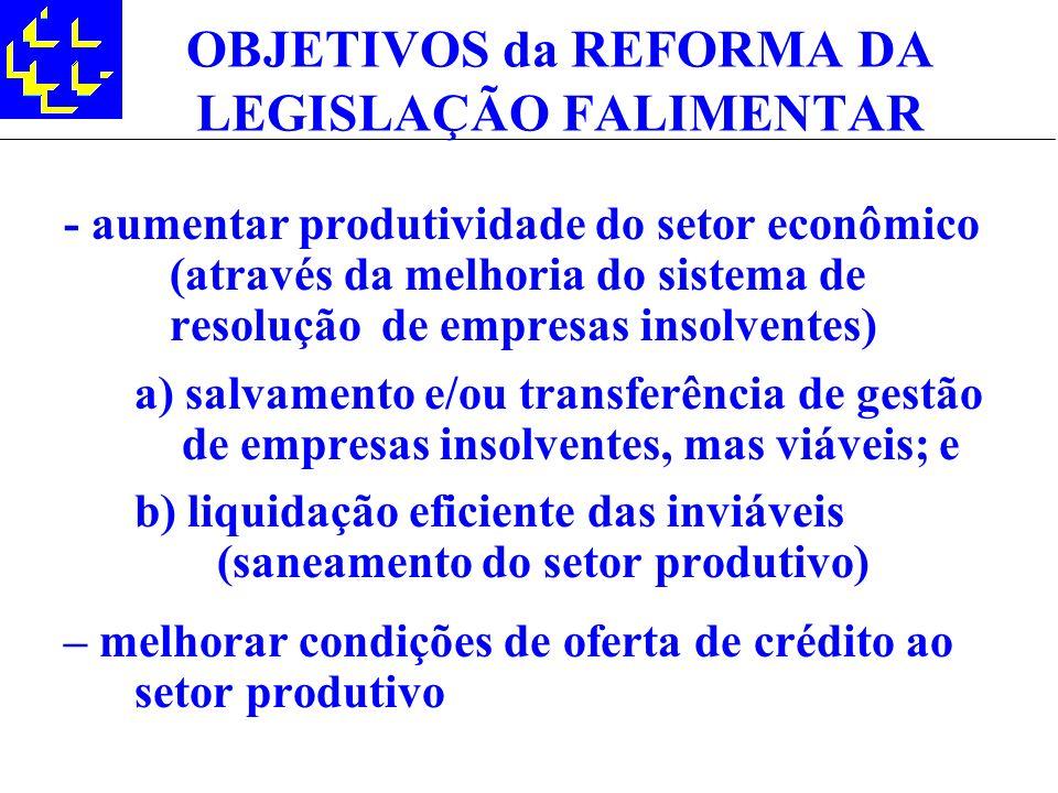 OBJETIVOS da REFORMA DA LEGISLAÇÃO FALIMENTAR