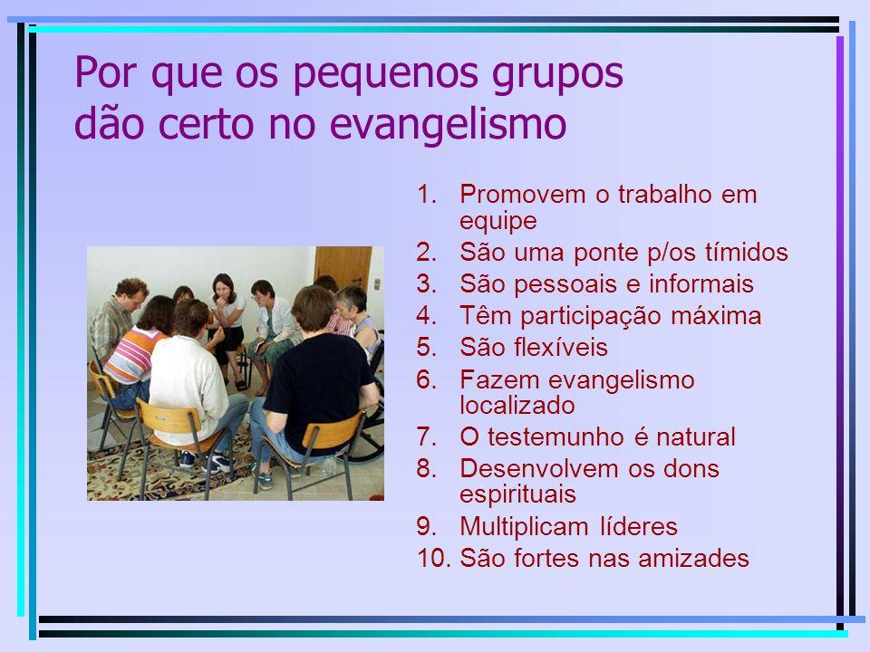 Por que os pequenos grupos dão certo no evangelismo