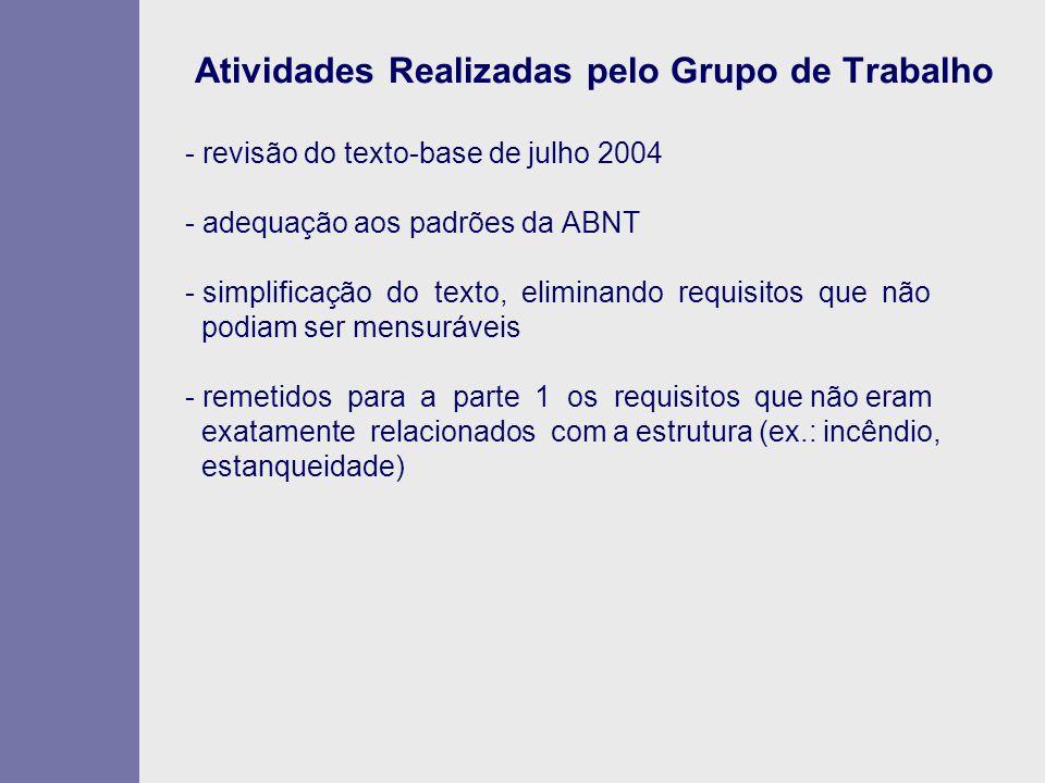 Atividades Realizadas pelo Grupo de Trabalho - revisão do texto-base de julho 2004 - adequação aos padrões da ABNT - simplificação do texto, eliminando requisitos que não podiam ser mensuráveis - remetidos para a parte 1 os requisitos que não eram exatamente relacionados com a estrutura (ex.: incêndio, estanqueidade)