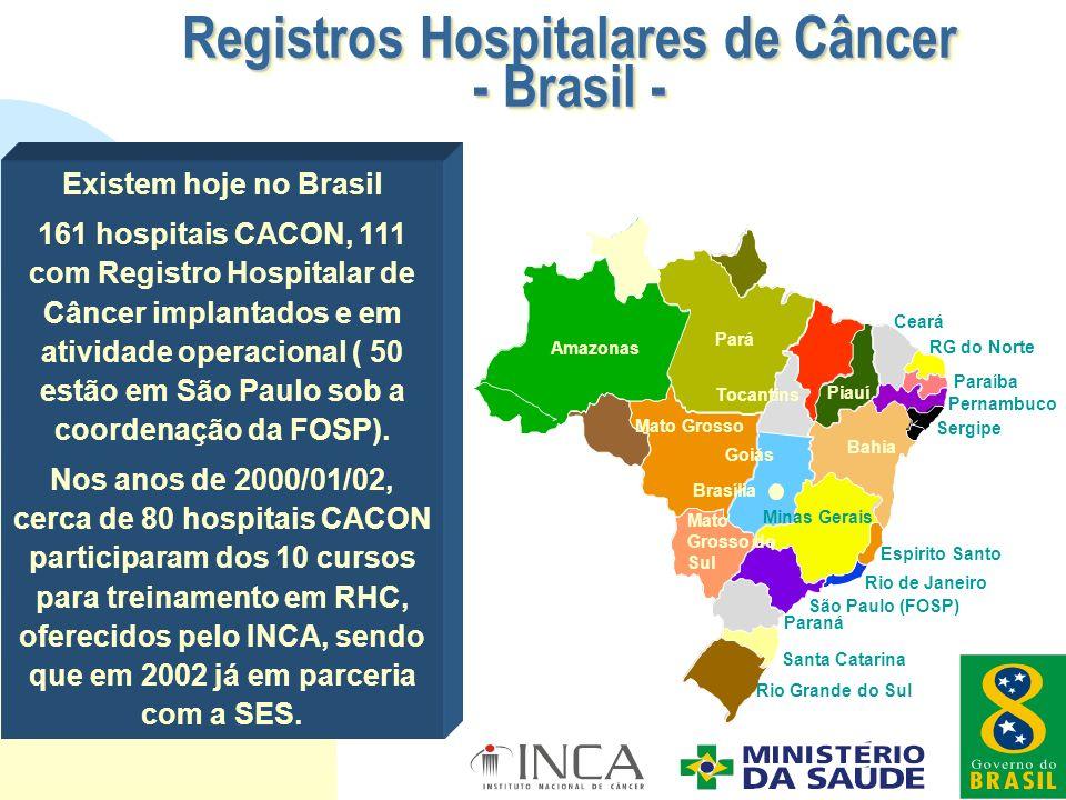 Registros Hospitalares de Câncer - Brasil -