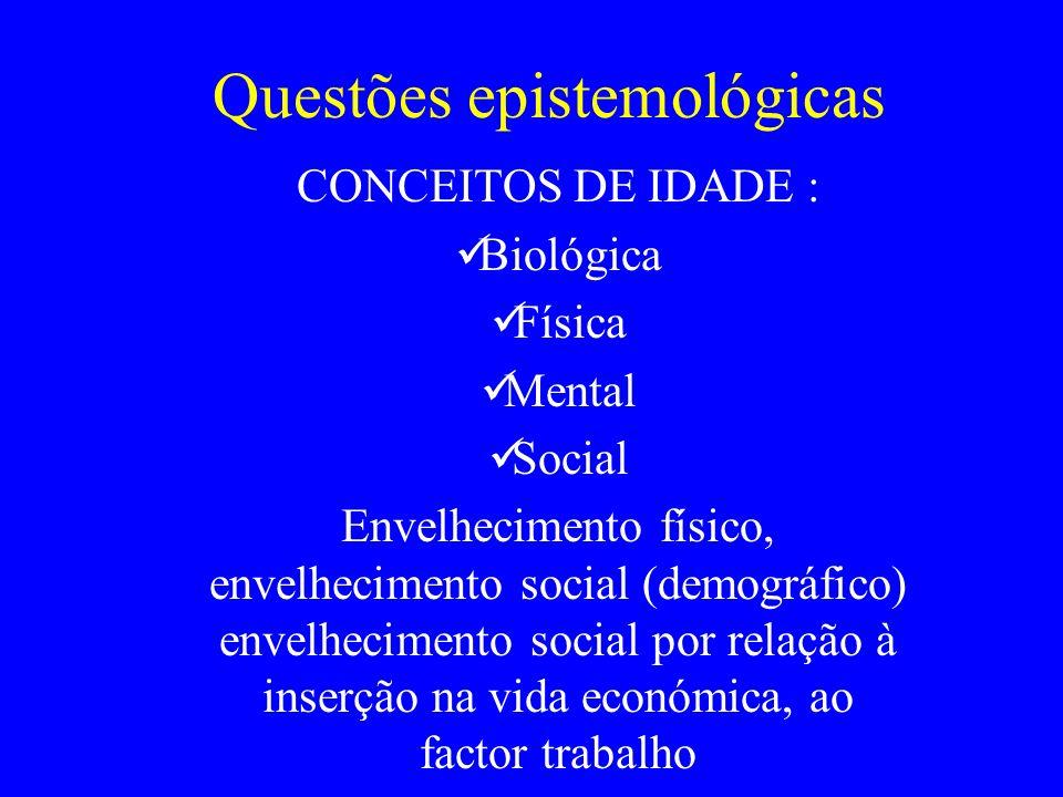 Questões epistemológicas
