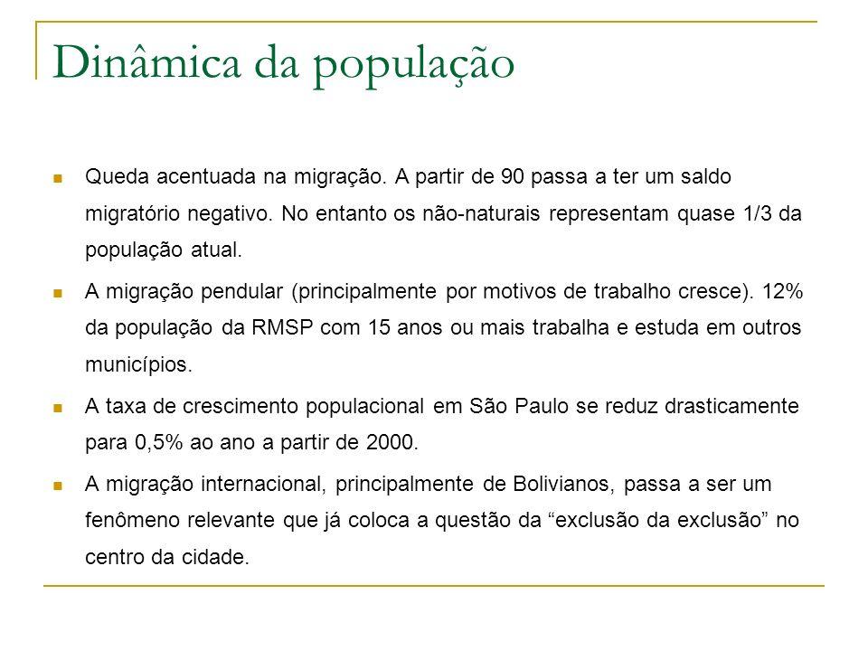 Dinâmica da população