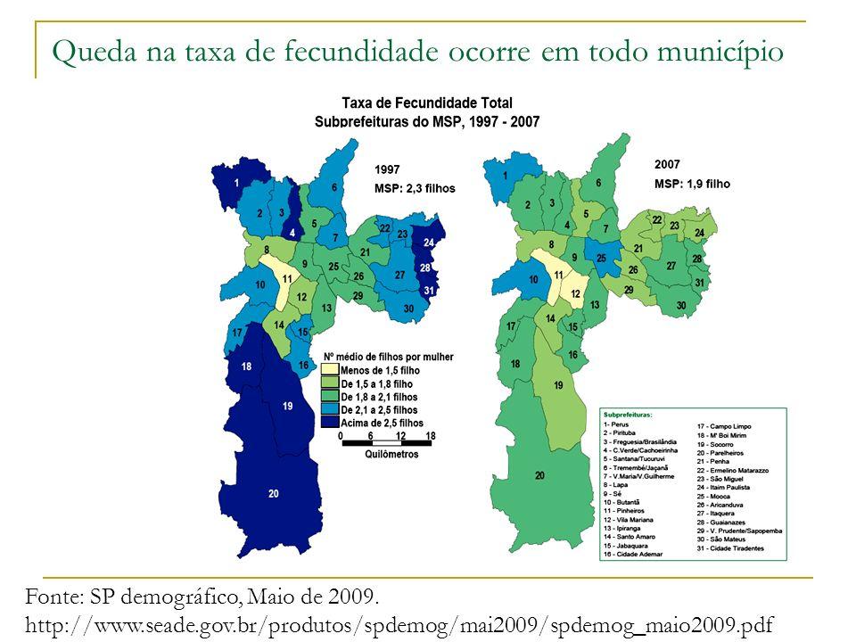 Queda na taxa de fecundidade ocorre em todo município