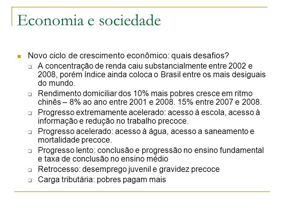 Economia e sociedade Novo ciclo de crescimento econômico: quais desafios