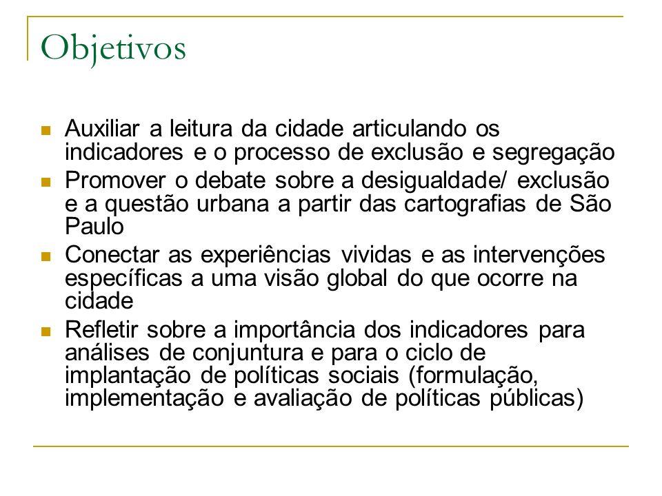 Objetivos Auxiliar a leitura da cidade articulando os indicadores e o processo de exclusão e segregação.