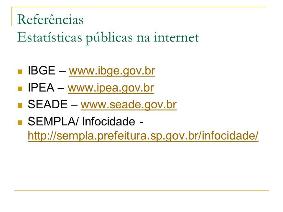 Referências Estatísticas públicas na internet