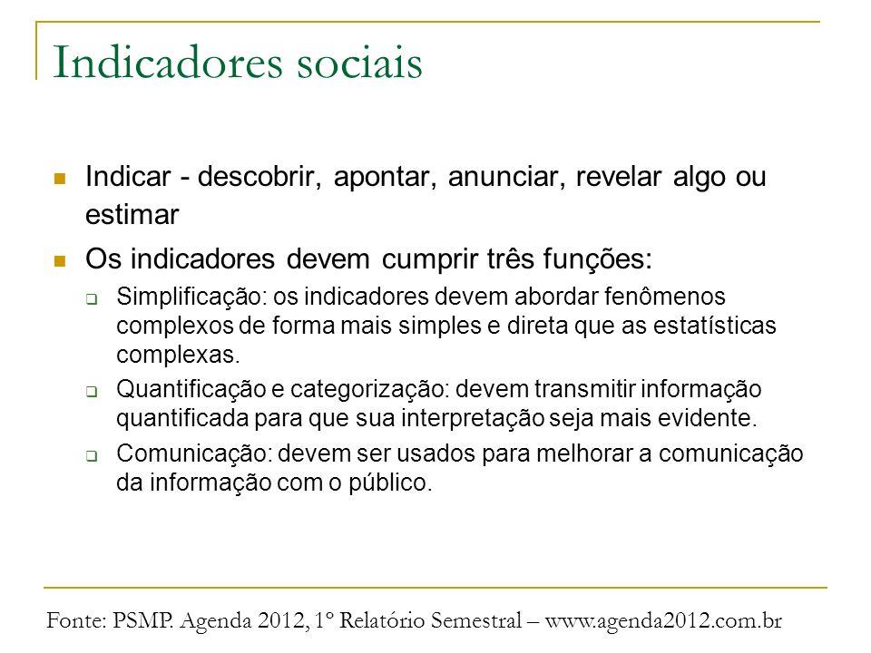 Indicadores sociais Indicar - descobrir, apontar, anunciar, revelar algo ou estimar. Os indicadores devem cumprir três funções: