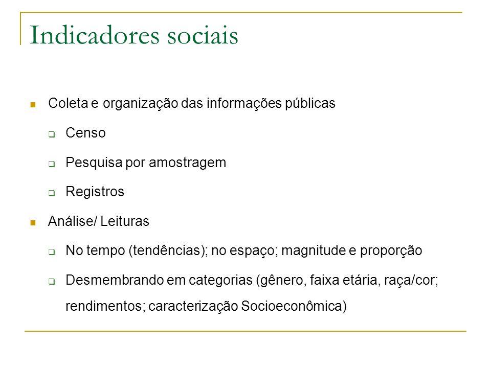 Indicadores sociais Coleta e organização das informações públicas