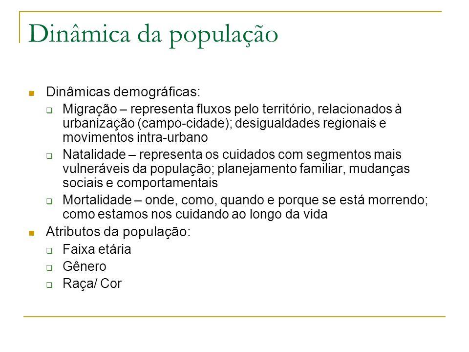 Dinâmica da população Dinâmicas demográficas: Atributos da população: