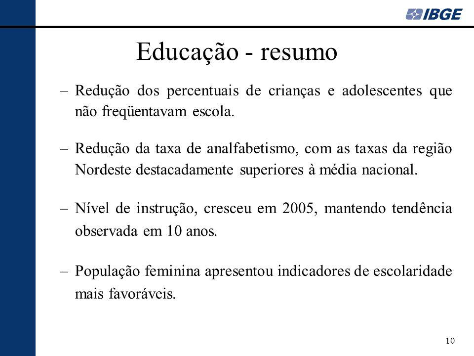 Educação - resumo Redução dos percentuais de crianças e adolescentes que não freqüentavam escola.