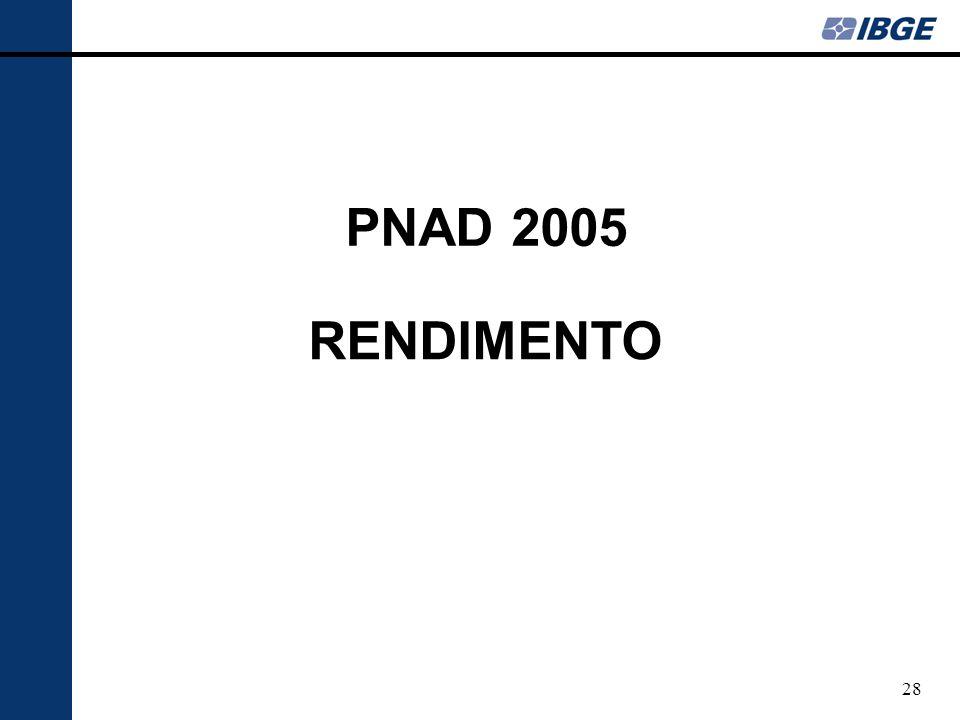 PNAD 2005 RENDIMENTO