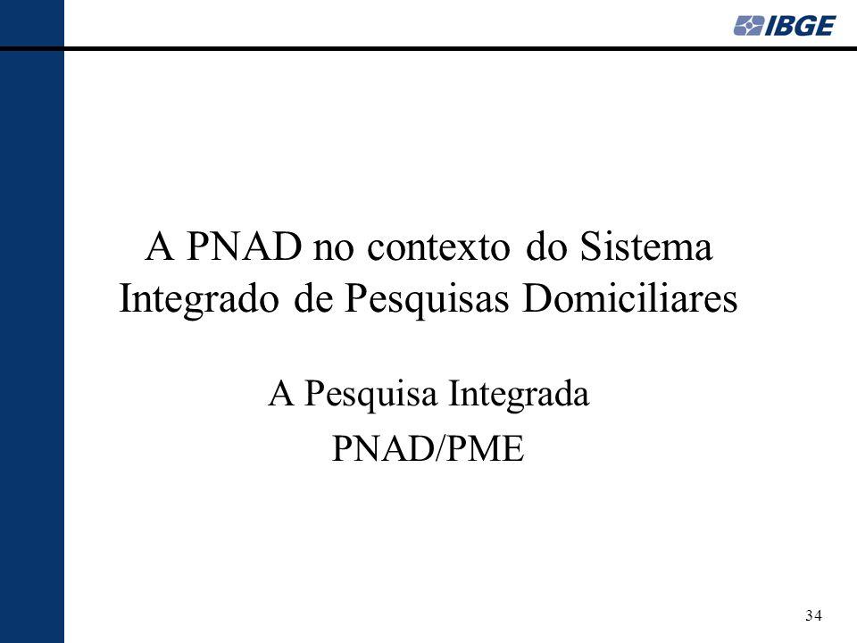 A PNAD no contexto do Sistema Integrado de Pesquisas Domiciliares