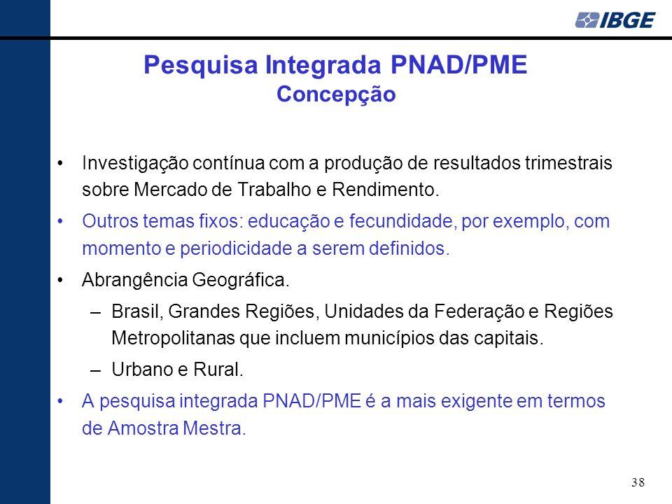 Pesquisa Integrada PNAD/PME Concepção
