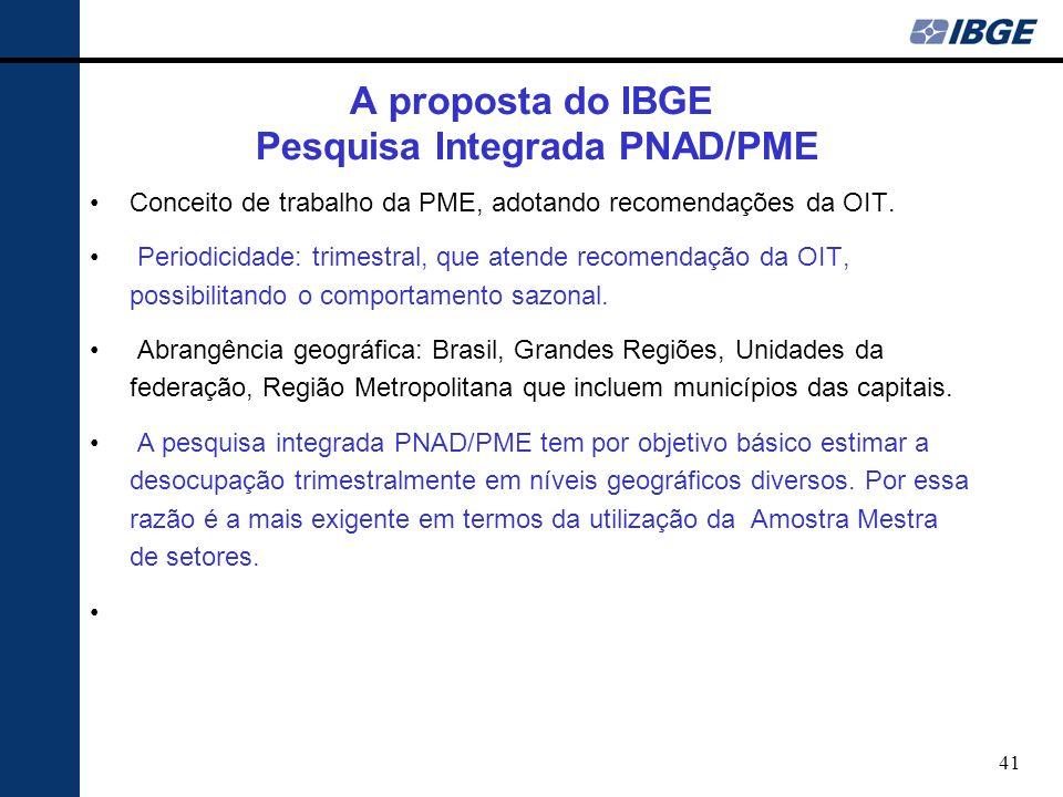 A proposta do IBGE Pesquisa Integrada PNAD/PME