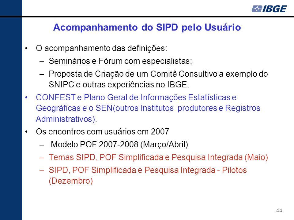 Acompanhamento do SIPD pelo Usuário