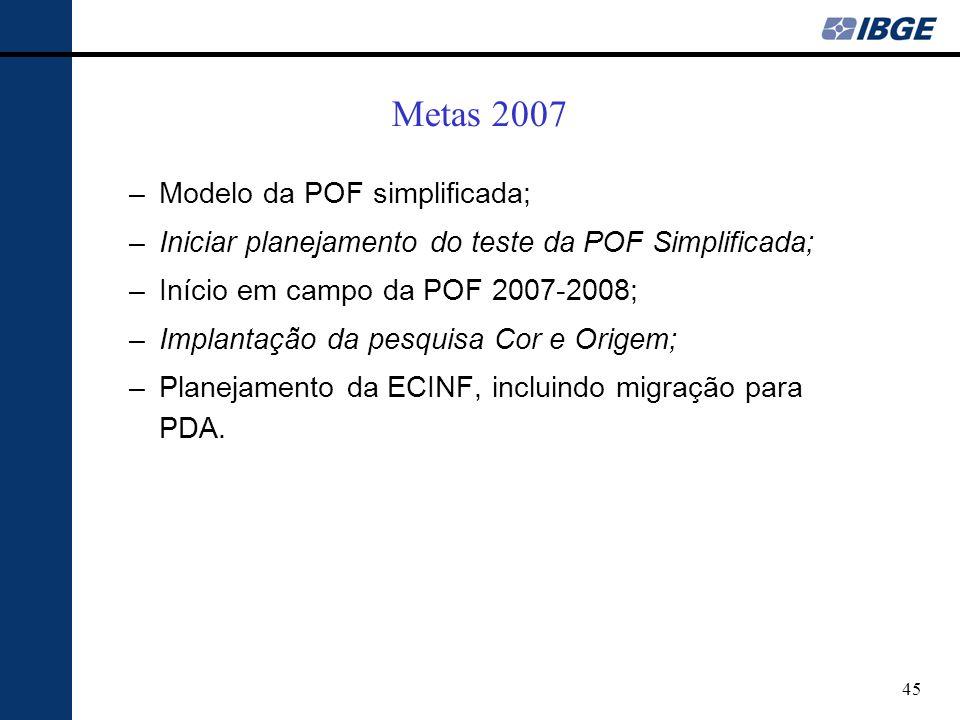 Metas 2007 Modelo da POF simplificada;