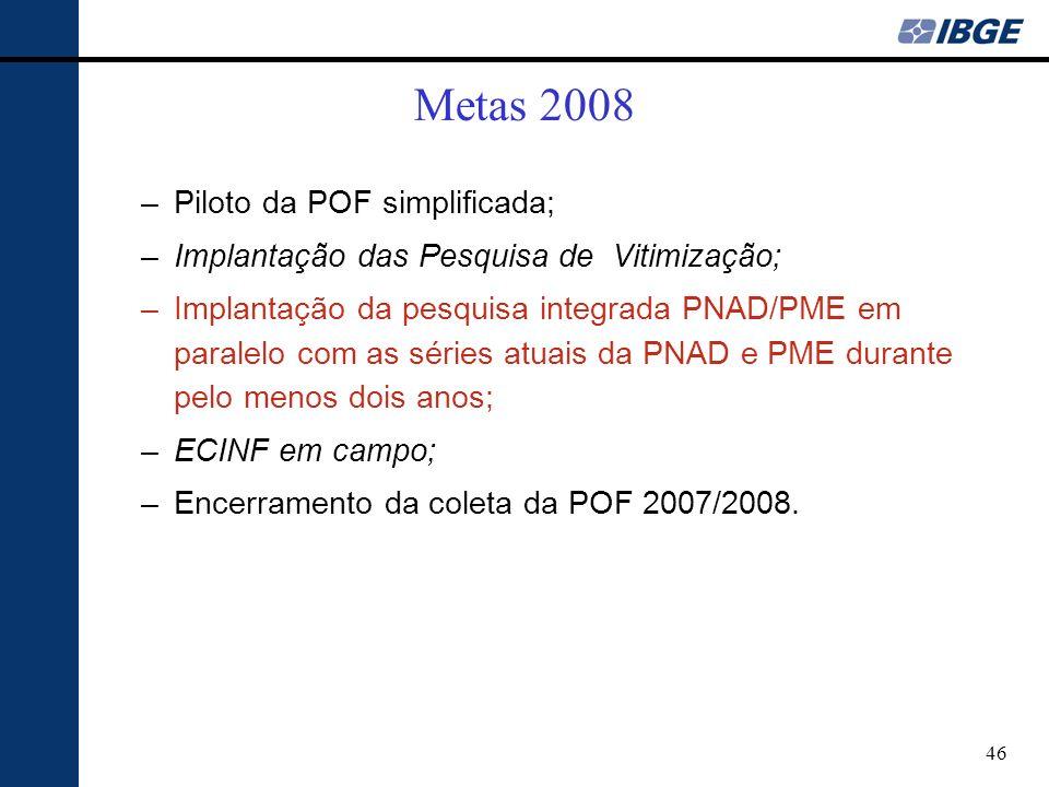 Metas 2008 Piloto da POF simplificada;