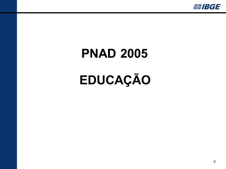 PNAD 2005 EDUCAÇÃO