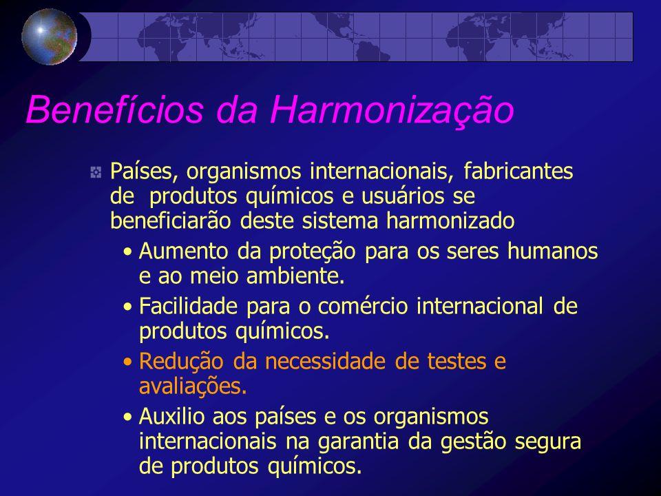 Benefícios da Harmonização