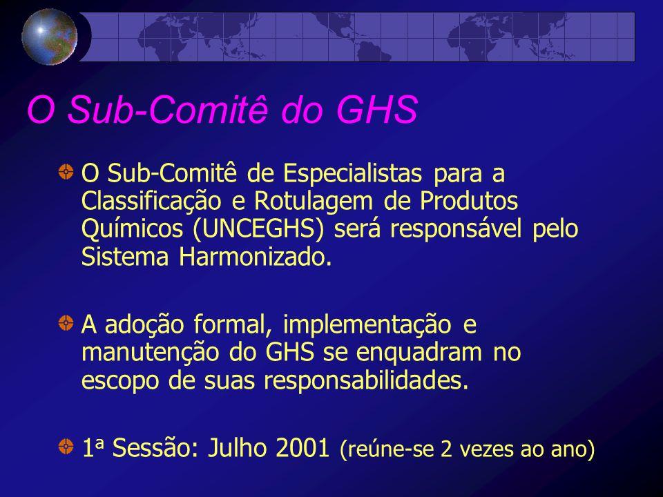 O Sub-Comitê do GHS