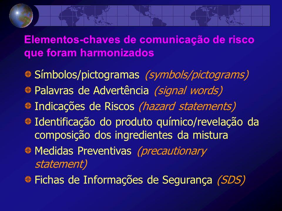 Elementos-chaves de comunicação de risco que foram harmonizados