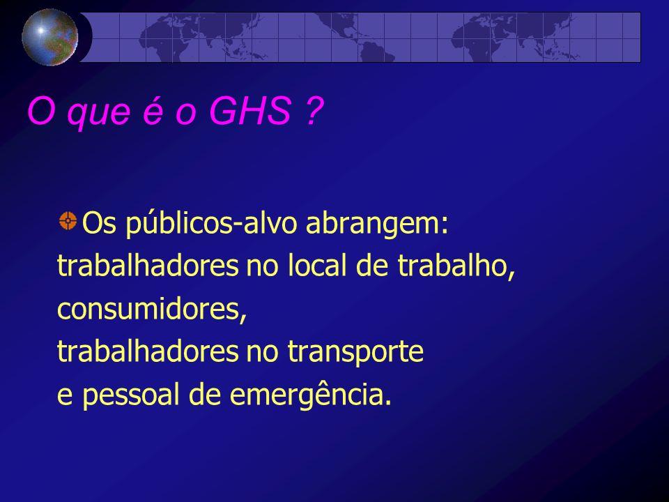 O que é o GHS Os públicos-alvo abrangem: