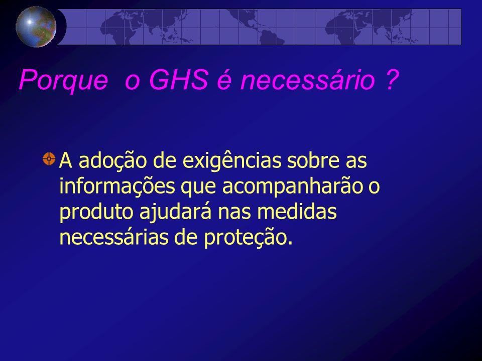Porque o GHS é necessário