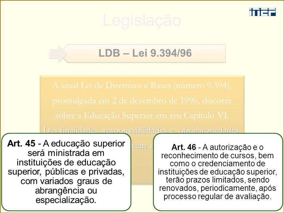 Legislação LDB – Lei 9.394/96.
