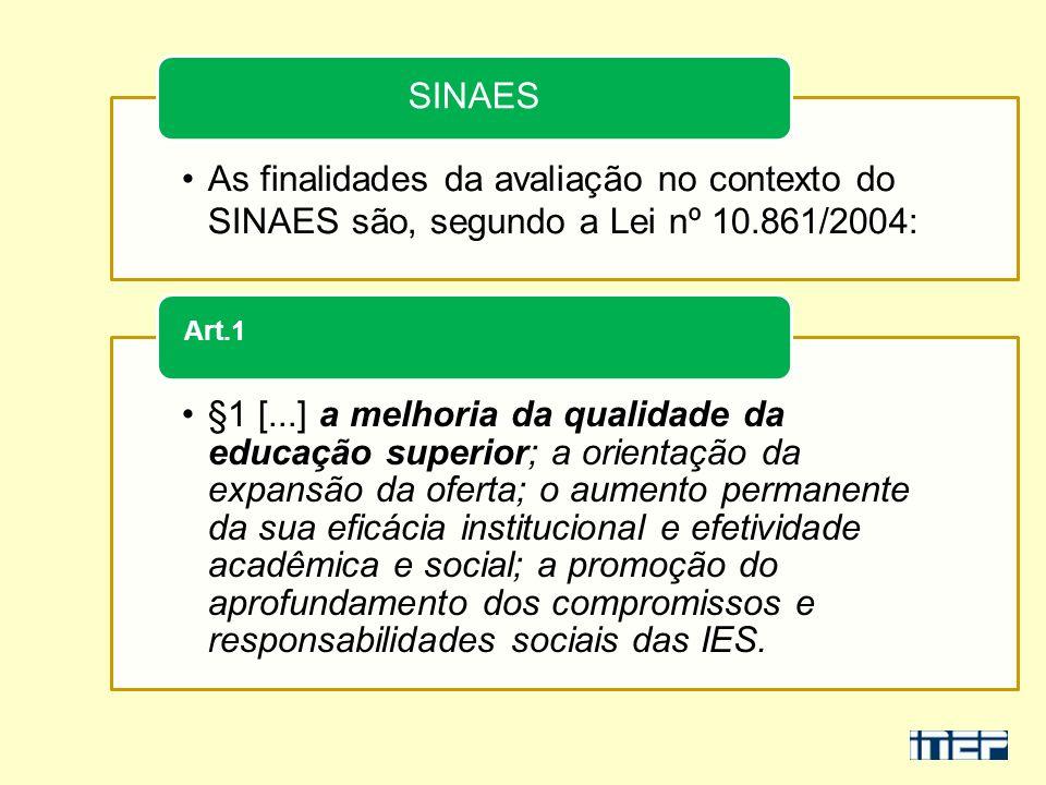 SINAES As finalidades da avaliação no contexto do SINAES são, segundo a Lei nº 10.861/2004: Art.1.