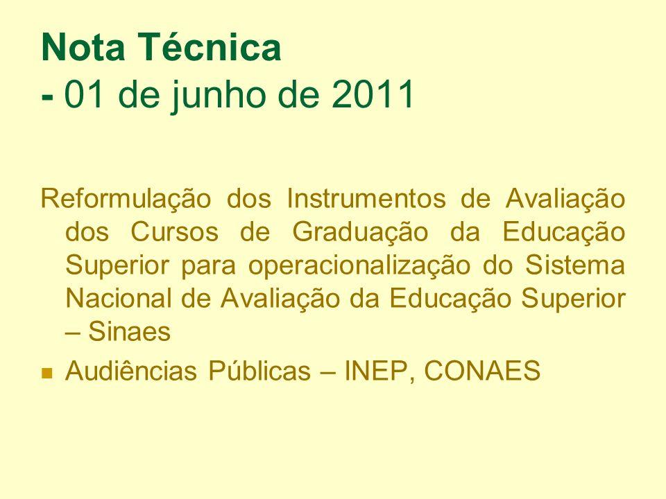 Nota Técnica - 01 de junho de 2011