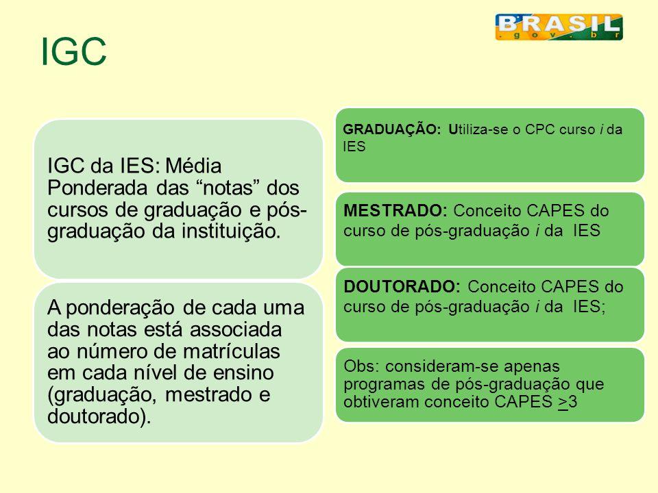 IGC GRADUAÇÃO: Utiliza-se o CPC curso i da IES