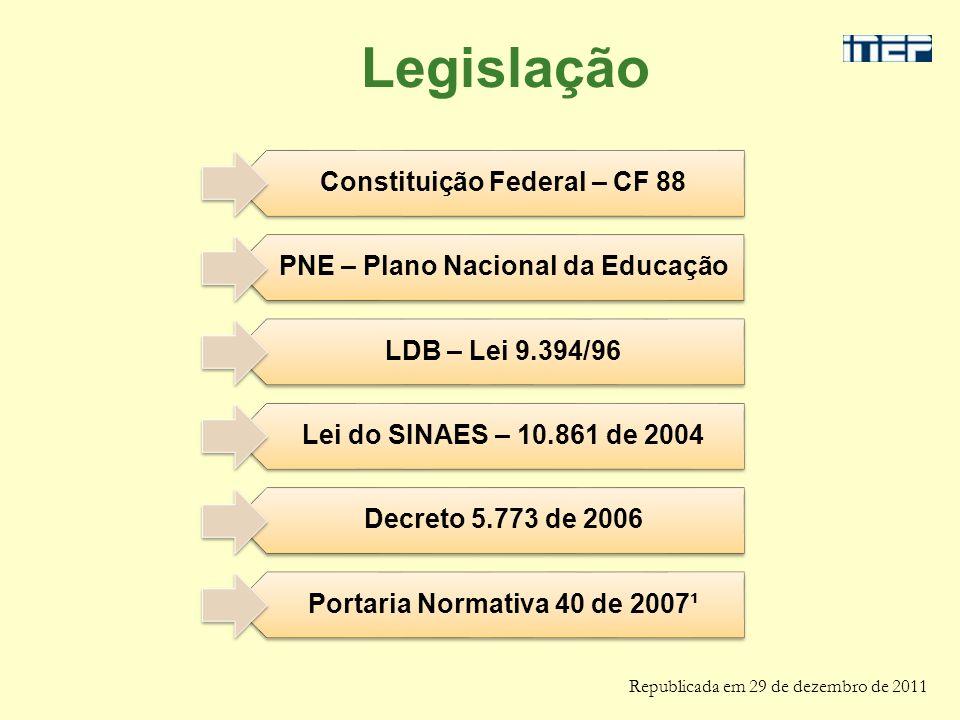 Legislação Republicada em 29 de dezembro de 2011