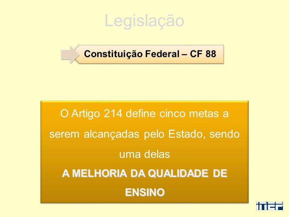 Constituição Federal – CF 88